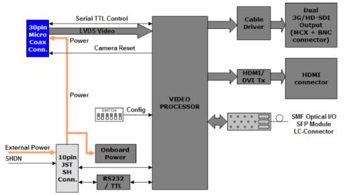 Tl 7075 Optical Fiber  Transmitter   Optical Single Link For Sony Fcb    Aivion